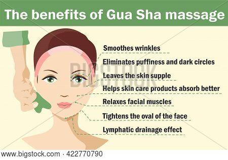 Infographic Of Gua Sha Scraper Facial Yoga. The Benefits Of Gua Sha Massage. Anti-aging Traditional