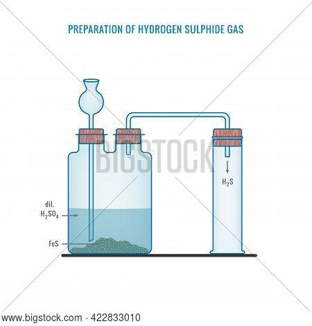 Hydrogen Sulphide Gas Preparation.preparation Of Hydrogen Sulphide Gas In Laboratory With The Help O