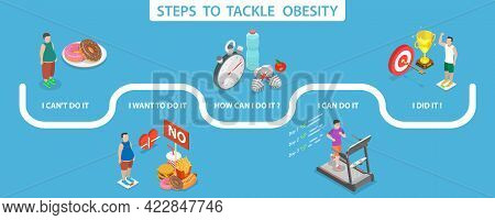 3d Isometric Flat Vector Conceptual Illustration Of Steps To Tackle Obesity, Losing Weight Plan