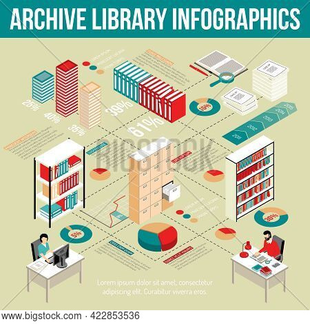 Scientific And Public Library Archive Organization Infographic Flowchart Isometric Poster With Books