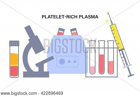 Separation Of Erythrocytes, Red Blood Cells By Centrifugation. Prp Therapy Concept. Platelet Rich Pl