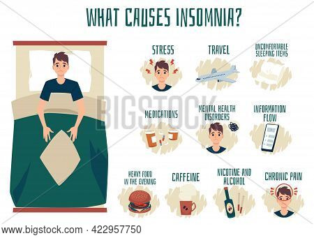 Causes Of Insomnia Infographic With Man In Bed, Vector Flat Illustration.