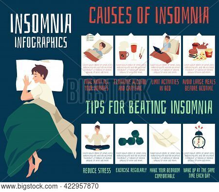 Infographic Of Insomnia Causes And Tips For Beating, Flat Vector Illustration.