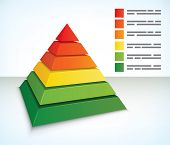 Pyramid diagram with seven component layers in colors graduating from green at the base through yellow and orange to red at the apex with annotated color identifiers on the right poster