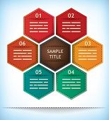 Hexagonal presentation template with six options and one element in the middle for title poster