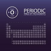 Flat Periodic Table of Elements / EPS10 Vector Illustration / poster