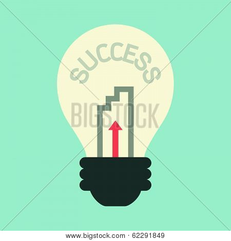 Idea To Success