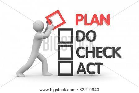 Plan Do Check Act metaphor