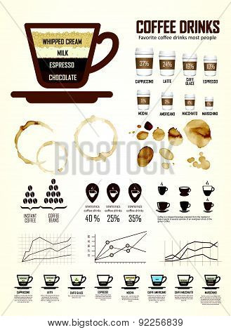 Vector Illustration With Coffee On White Background.