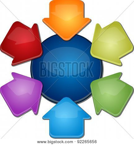 blank business strategy concept diagram illustration inward direction arrows six 6