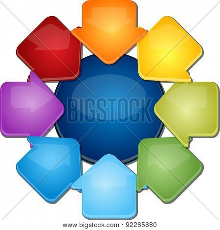 blank business strategy concept diagram illustration inward direction arrows eight 8