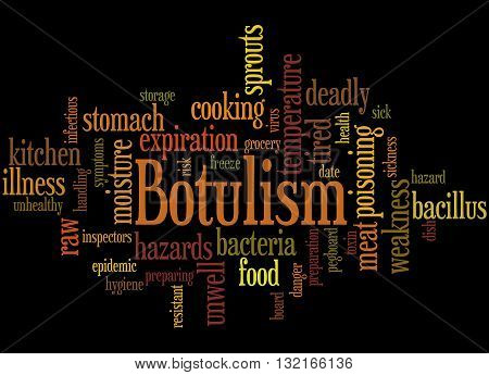 Botulism, Word Cloud Concept 4