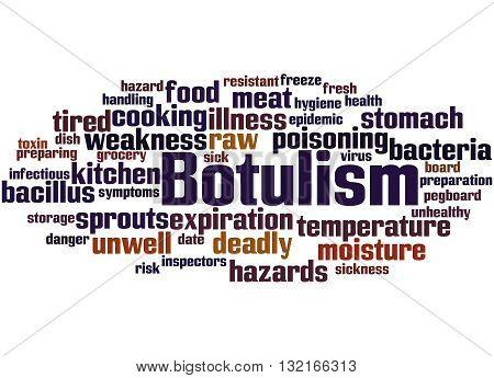 Botulism, Word Cloud Concept 8