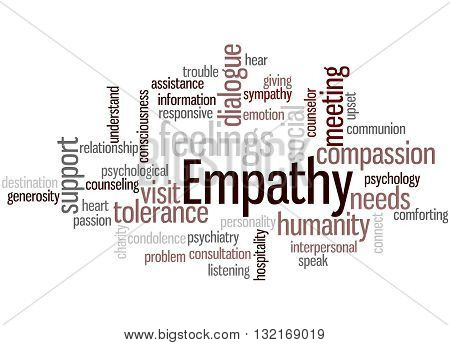 Empathy, Word Cloud Concept 4