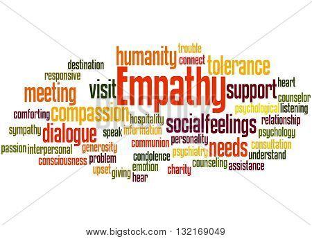 Empathy, Word Cloud Concept 5