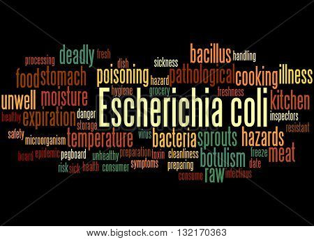 Escherichia Coli, Word Cloud Concept 5