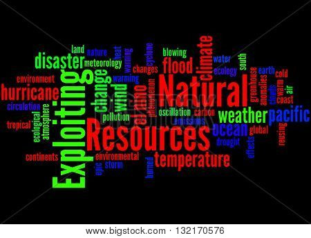 Exploiting Natural Resources, Word Cloud Concept