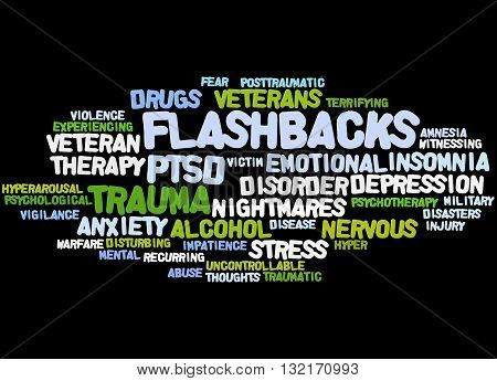 Flashbacks, Word Cloud Concept 2