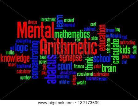 Mental Arithmetic, Word Cloud Concept 2