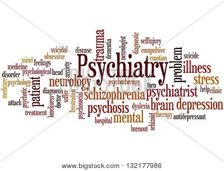 Psychiatry, Word Cloud Concept 5