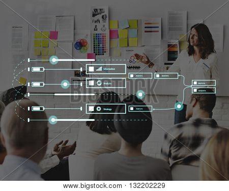 Planning Process Step Workflow Timeline Concept