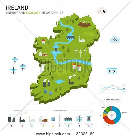 Energy industry and ecology of Ireland vector map with power stations infographic.