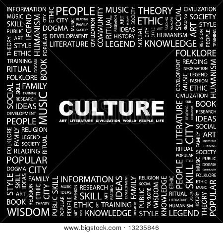 CULTURE. Word collage on black background. Illustration with different association terms. poster