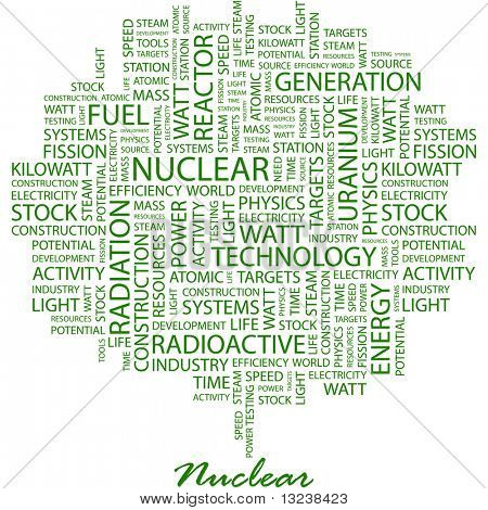 NUCLEAR. Word collage on white background. Illustration with different association terms.