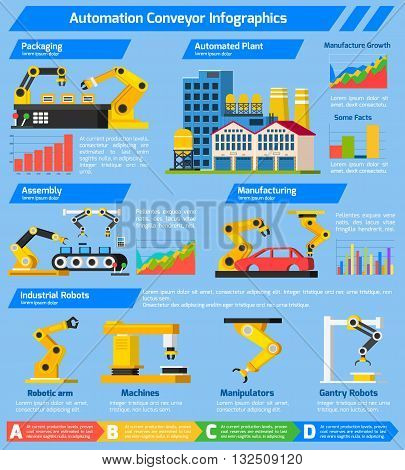 Automation conveyor orthogonal infographics presenting statistics of manufacture growth and facts about industrial robots assembly packaging and automated plant flat vector illustration