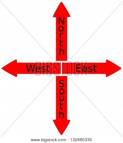 sign north East West south,North East West South Signpost Shows Travel Or Direction