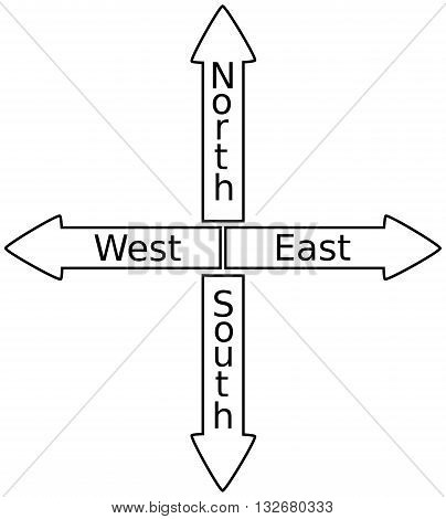 East West sign north ,south North East West South Signpost Shows Travel Or Direction