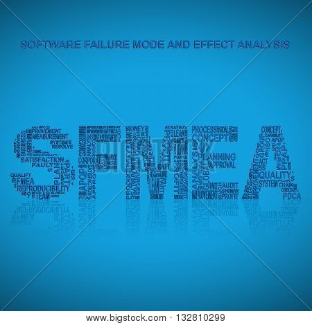 Software failure mode and effect analysis typography background. Blue background with main title SFMEA filled by other words related with software failure mode and effect analysis method. Vector illustration