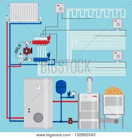 Energy-saving heating system with thermostats. Smart House. Pellet boiler heating systems with wood. Manifold with Pump. Green energy. Vector.