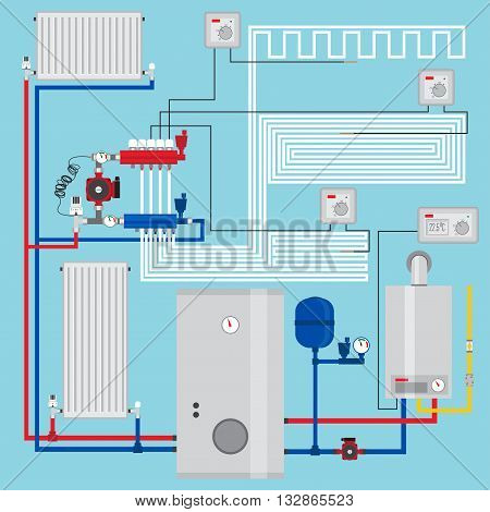 Smart energy-saving heating system with thermostats. Smart House with Room Thermostat. Gas boiler heating systems. Manifold with Pump. Green energy. Vector illustration.