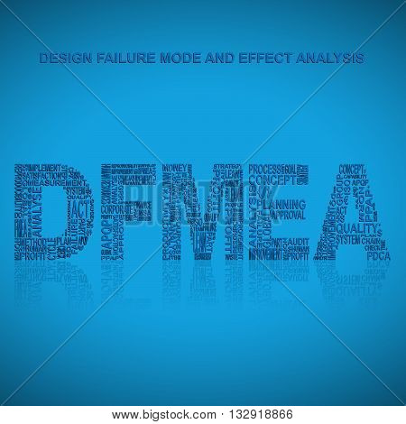 Design failure mode and effect analysis typography background. Blue background with main title DFMEA filled by other words related with design failure mode and effect analysis method. Vector illustration