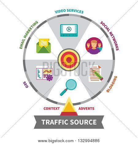 Internet Traffic Source Vector Concept In Flat Style