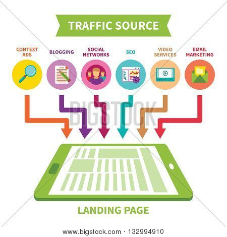 Landing Page Traffic Source Vector Concept In Flat Style