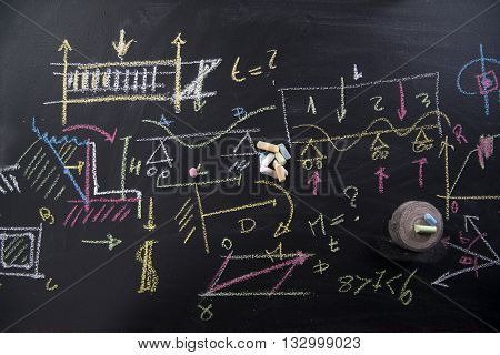 Blackboard With Formulas
