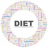 DIET. Word collage on white background. Illustration with different association terms. poster