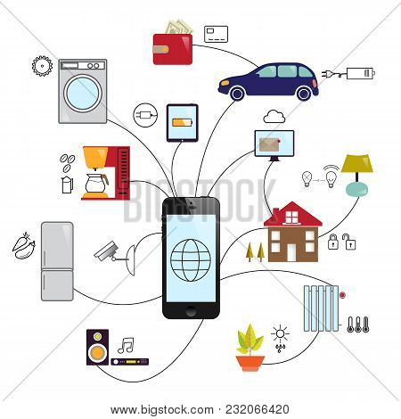 Internet Of Things And Home Automation Concept: User Connecting With A Smartphone And Interconnectin