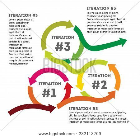 Iteration. The Concept Of Life Cycle Of Product Development. Diagram Of Life Cycle Of Product Develo