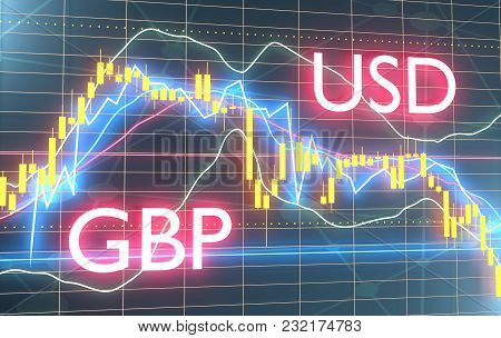 Forex Candlestick Pattern. Trading Chart Concept. Financial Market Chart. Currency Pair. Acronym Gbp