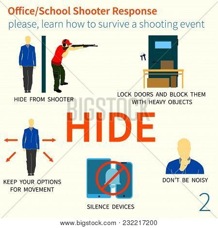 Office And School Shooter Response Short And Helpfull Advices Vector Illustration Set. Will Be Used