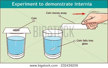 Vector - Inertia Example Our Daily Lives Infographic Diagram Experiment To Demonstrate Inertia Showi