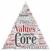 Conceptual core values integrity ethics triangle arrow concept word cloud isolated background. Collage of honesty quality trust, statement, character, perseverance, respect and trustworthy poster