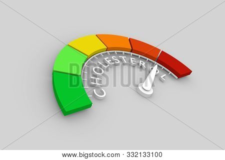 Cholesterol Meter Read High Level Result. Color Scale With Arrow From Red To Green. The Measuring De