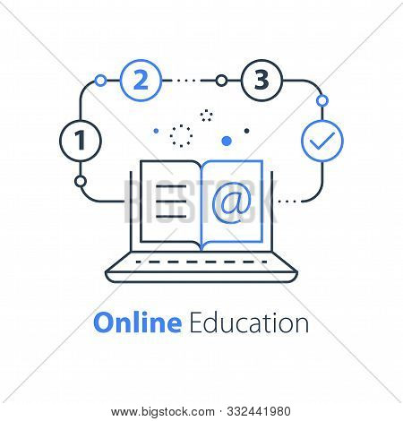 Online Education, Open Book And Laptop, Internet Resources, Web Library, Distant Learning, Enroll On