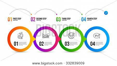 Employee, Confirmed And Infochart Line Icons Set. Timeline Infographic. Message Sign. Cogwheel, Acce