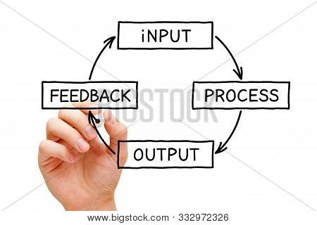 Hand Writing Input Process Output Feedback Diagram Concept With Black Marker On Transparent Wipe Boa