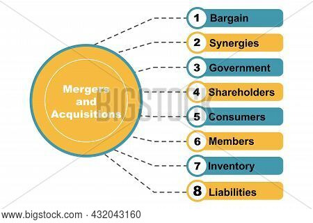 Diagram Concept With Mergers And Acquisitions Text And Keywords. Eps 10 Isolated On White Background